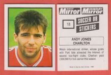Charlton Athletic Andy Jones Wales